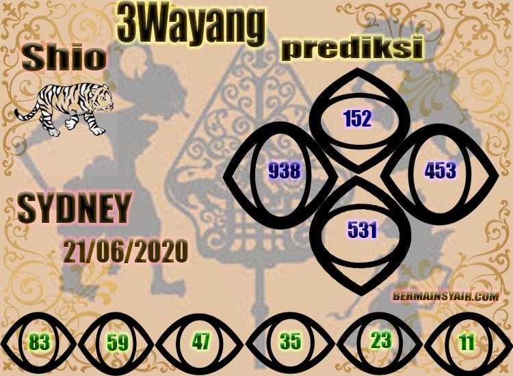 3-WAYANG-PREDIKSI-sdy