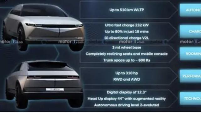 2021 - [Hyundai] Ioniq 5 - Page 5 D30395-A0-429-D-485-E-B7-CD-22-EAD5-C29850