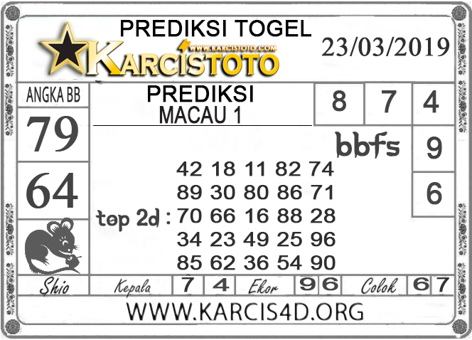 Prediksi Togel MACAU 1 KARCISTOTO 23 MARET 2019