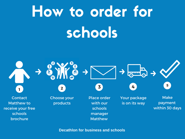 Decathlon for schools and business