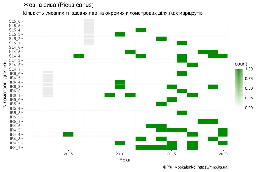 Теплокарта кількості гніздових пар жовни сивої на аренних ділянках Чорноморського біосферного заповідника