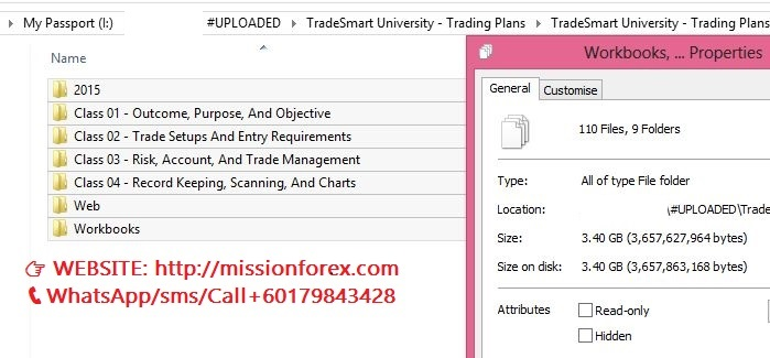 TradeSmart University - Trading Plans