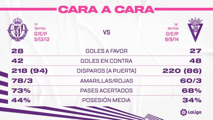 Real Valladolid C.F. - Cádiz C.F. Sábado 24 de Abril. 16:15 1920x1080a-23112205rv-cara-a-cara-1