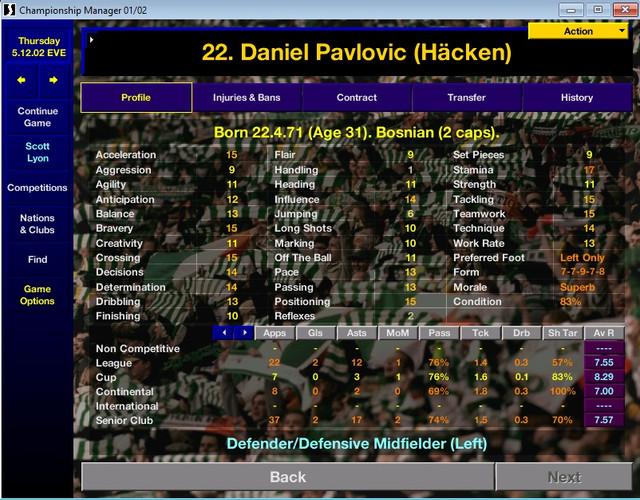 Daniel-Pavlovic