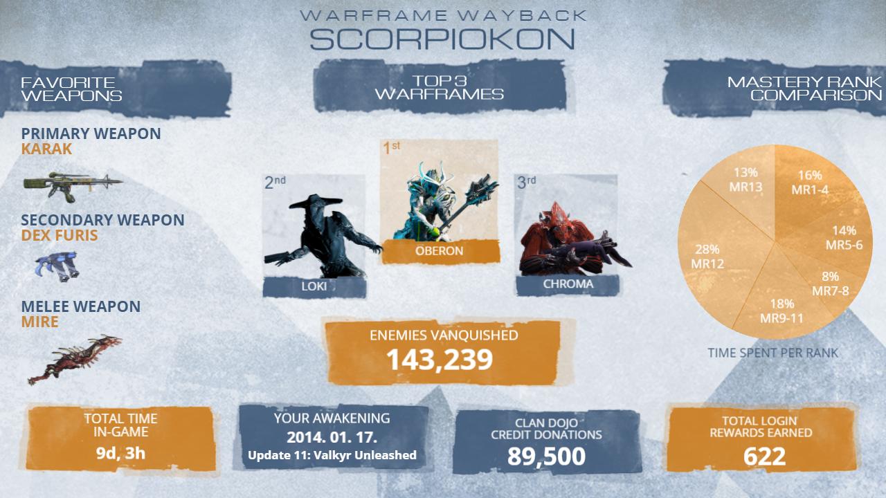 scorpiokon.png