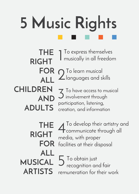 5-Music-Rights