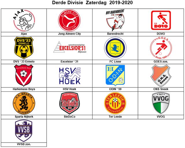 Ajax-zat-1-overzicht-2019-2020