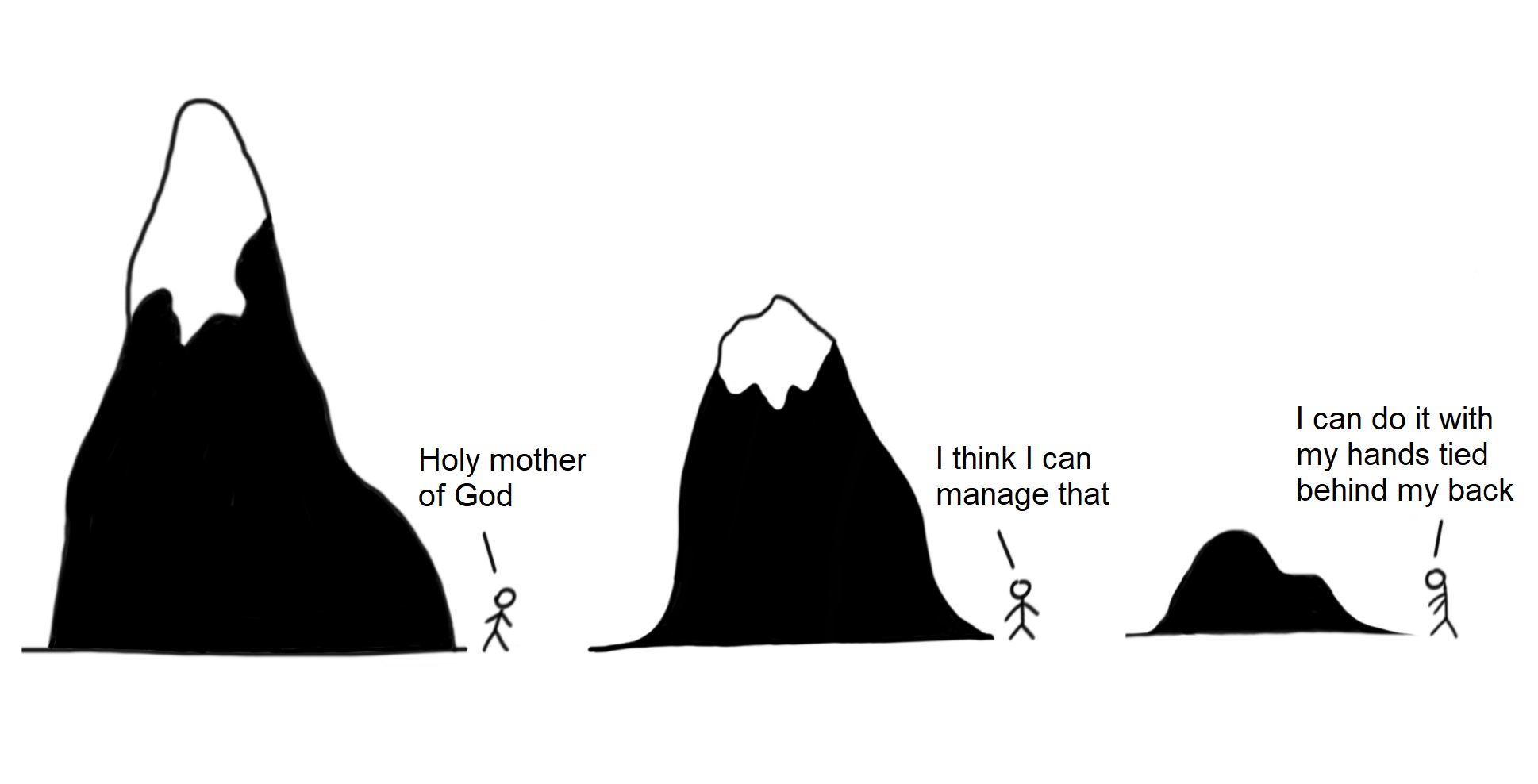 mountains resembling goldilocks principle