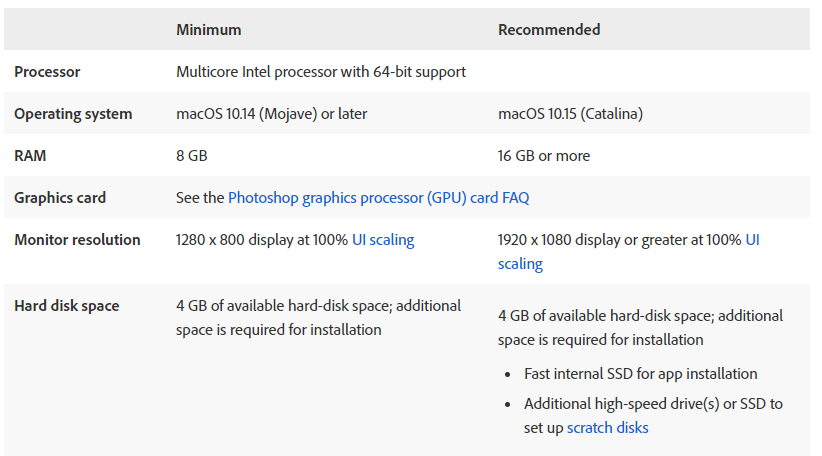 photoshop-cc-2021-system-requirements