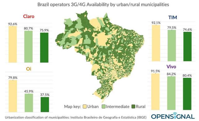 opensignal-rural3