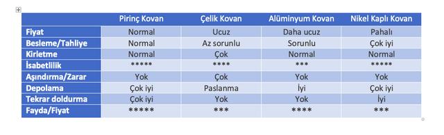 Ekran-Resmi-2020-05-09-13-39-28