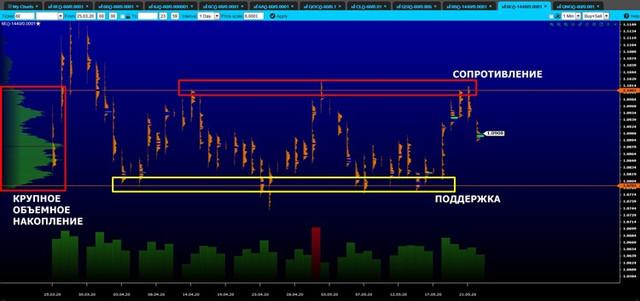 Анализ рынка от IC Markets. - Страница 4 Volume-euro-mini