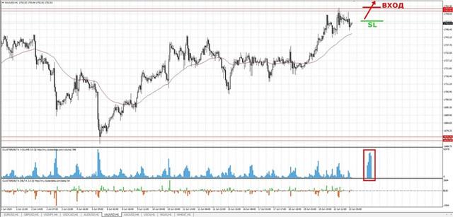 Анализ рынка от IC Markets. - Страница 4 Buy-gold-mini