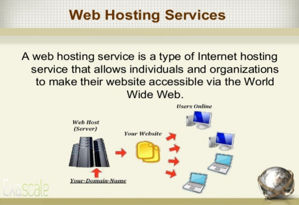 Things You Need To Understand About Web Hosting Services And Why