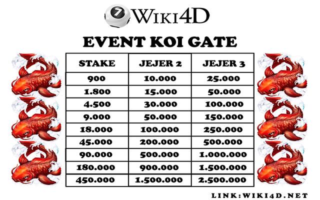Event Koi Gate WIKI4D
