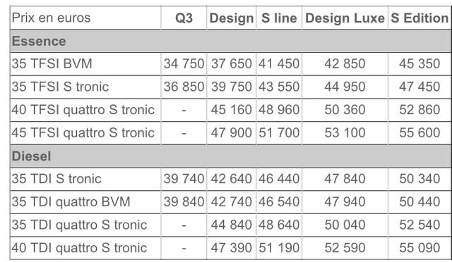 2018 - [Audi] Q3 II - Page 9 6-F92-AF44-294-D-4981-8-D86-3892394-B3-B04