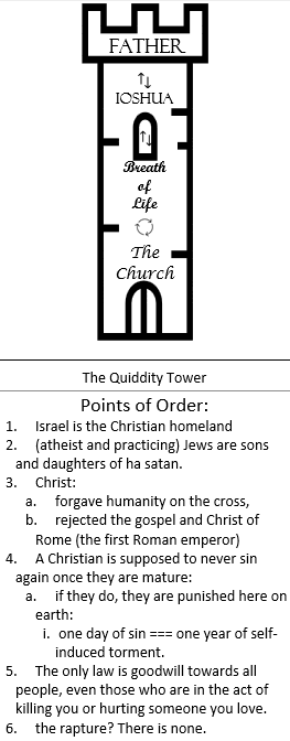 4-part-tower.png