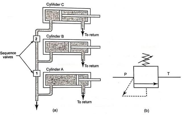 Pressure-Control-Valves-1