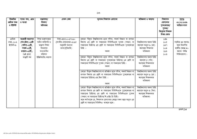 BPSC-Non-Cadre-Job-Circular-2019-PDF-page-013