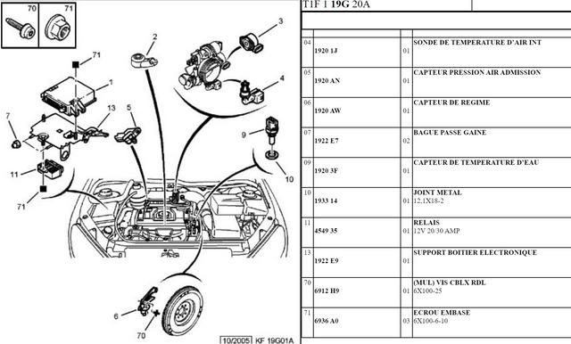 Difficulté au démarrage moteur TU 1.6 de 2000 Capteur-PMH