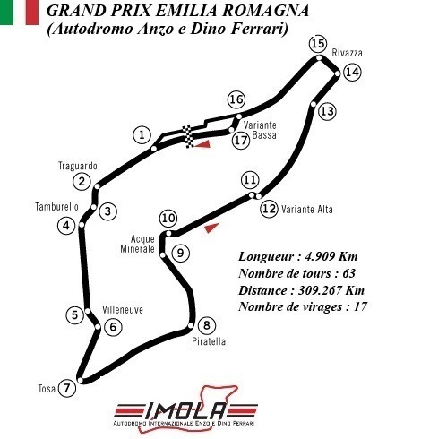 F1 GP Émilia Romagna 2020 (éssais libres -1 -2 - 3 - Qualifications) Circuit-Imola