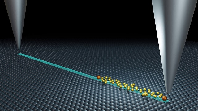 Groundbreaking Experiment Tracks the Real-Time Transport of Individual Molecules