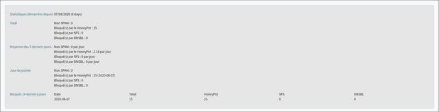 Screenshot-2020-08-07-Fedora-Fr-Communaut-francophone-Fedora-Linux