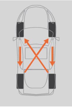 tire-rotatin-Fto-B-X.png
