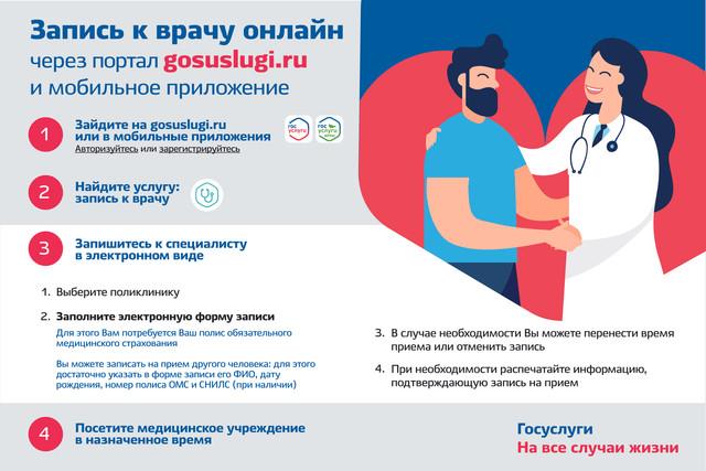 Запись к врачу онлайн через gosuslugi.ru и мобильное приложение