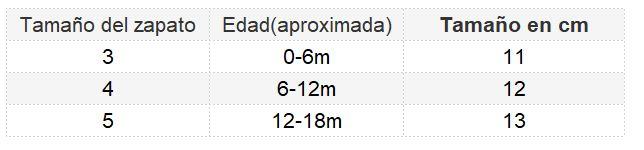 medidas_algodon