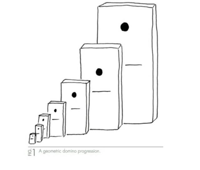 gambar domino effect dari buku the one thing