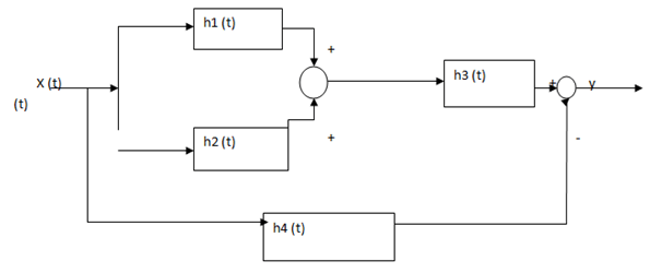 signals-systems-questions-answers-aptitude-test-q4