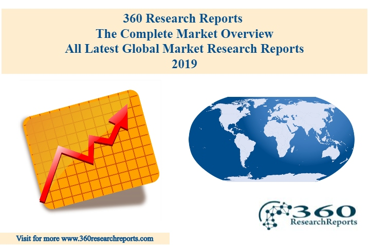 Erythropoietin Market Growth, Recent Trends by Regions, Type, Application and Geographical Analysis to 2025