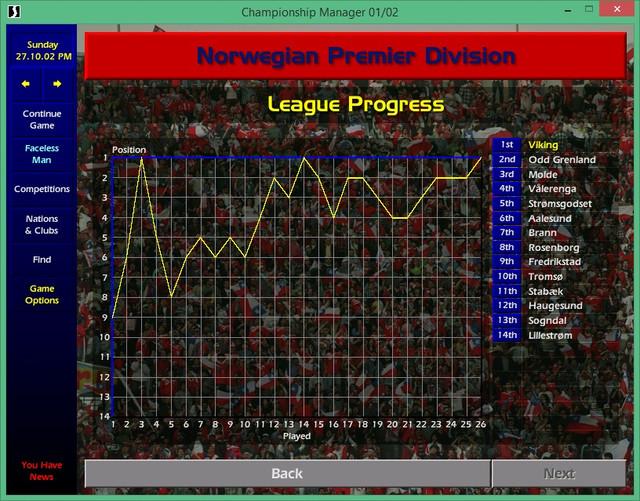 league1b