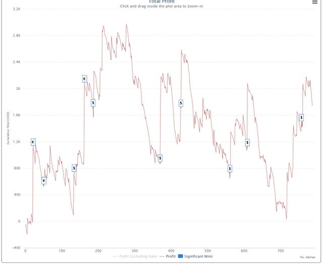 https://i.ibb.co/zHjSztf/graf-januar.png