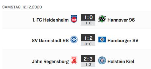 2020-12-12-22-43-23-2-Bundesliga-2020-21-11-Spieltag-Ergebnisse-Termine-kicker