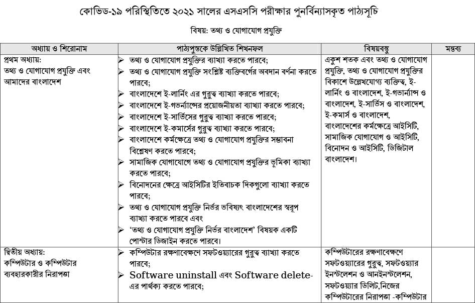 SSC-ICT-Short-Syllabus-1