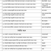 Bangla-2nd-Paper-Short-Syllabus-02