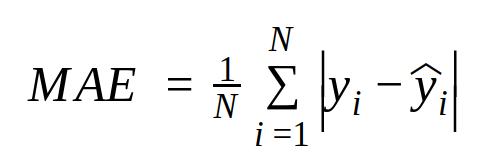 MAE formula