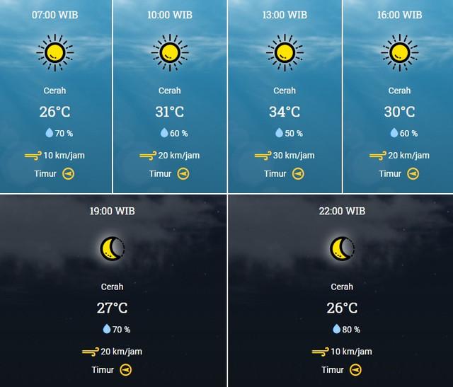 Cuaca-Surabaya-Hari-Ini