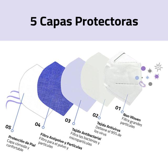 mascarilla-ffp2-jiada-blanca-4