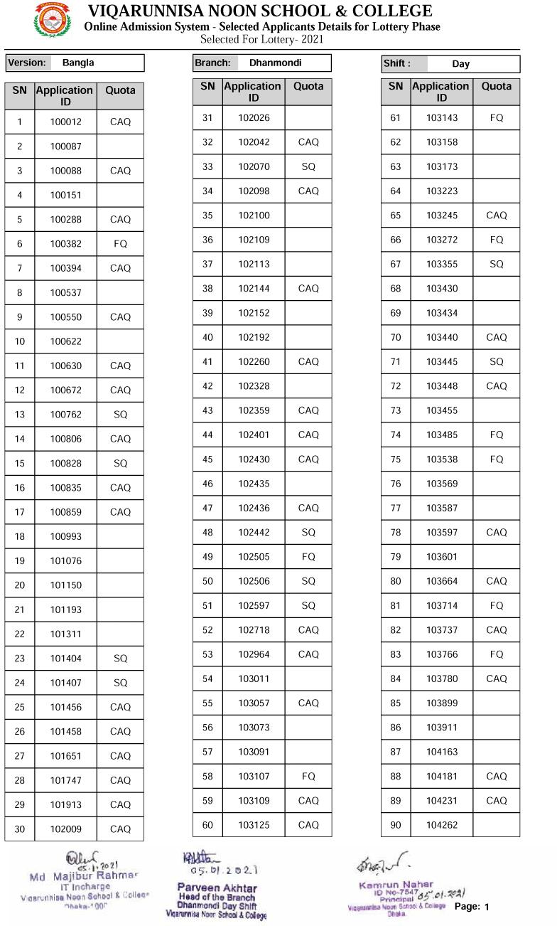 VNSC-Dhanmondi-Branch-lottery-Result-9