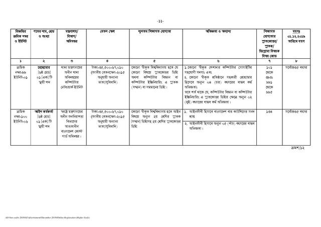 BPSC-Non-Cadre-Job-Circular-2019-PDF-page-011