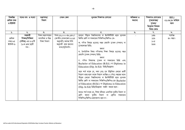 BPSC Assistant Teacher Job Circular page 003
