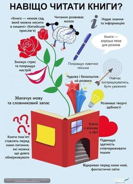 Навіщо читати книги? IMG-bfa4ff6c80b910d79af996c29dfa1bac-V