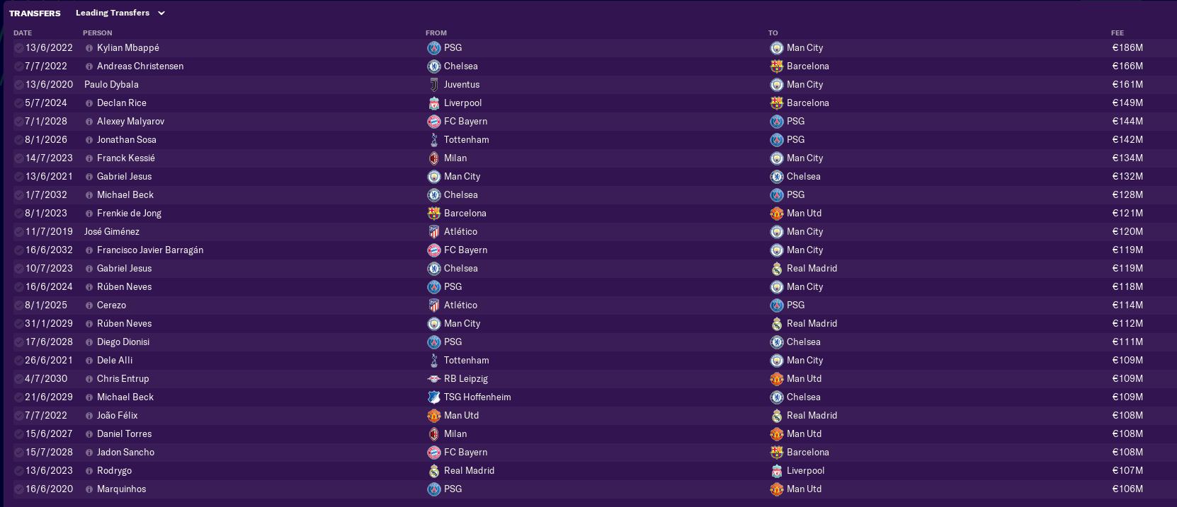 history-leading-transfers