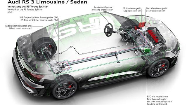 2020 - [Audi] A3 IV - Page 25 064-B3666-A0-F7-4-C88-809-C-E17-A2-F5-A875-A
