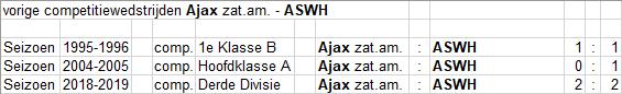 zat-1-3-ASWH-thuis