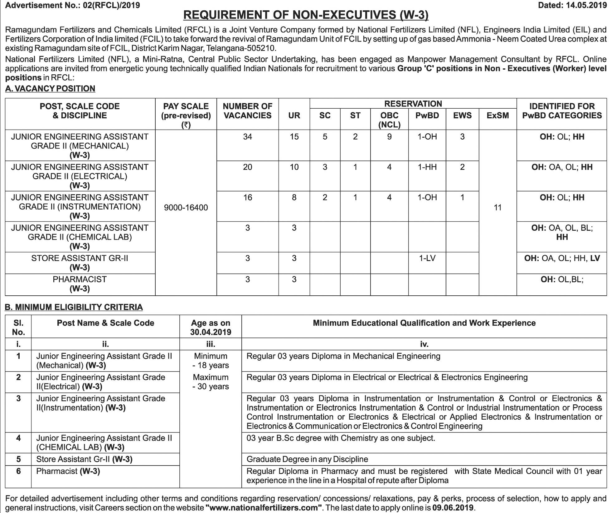 NFL Recruitment 2019 79 Junior Engineering Assistant Recruitment