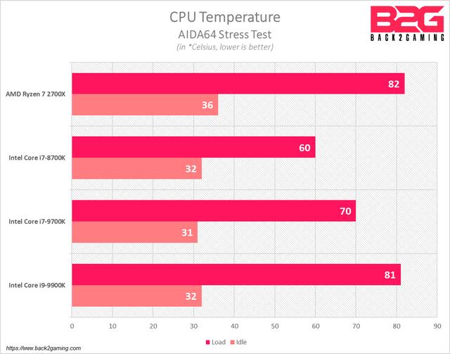 intel-core-i9-i7-9thgen-review-0002